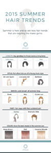Best Summer Hair Color Trends for Women with long or short hair Infographic