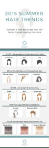 Best Summer Hair Style Trends for Women Infographic 2016
